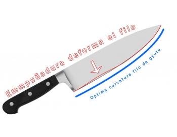 Empuñadura-Servicio de remover 5mm empuñadura de un cuchillo de cocina en LIMA-2.