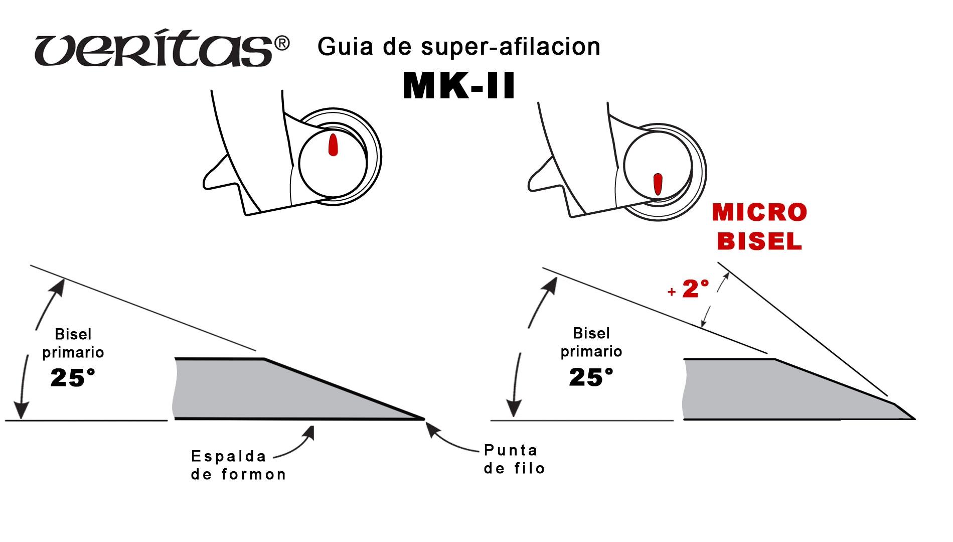 05M09.01-Guia de afilar MK2 cepillos, formones Veritas 05M09.01-max-9.