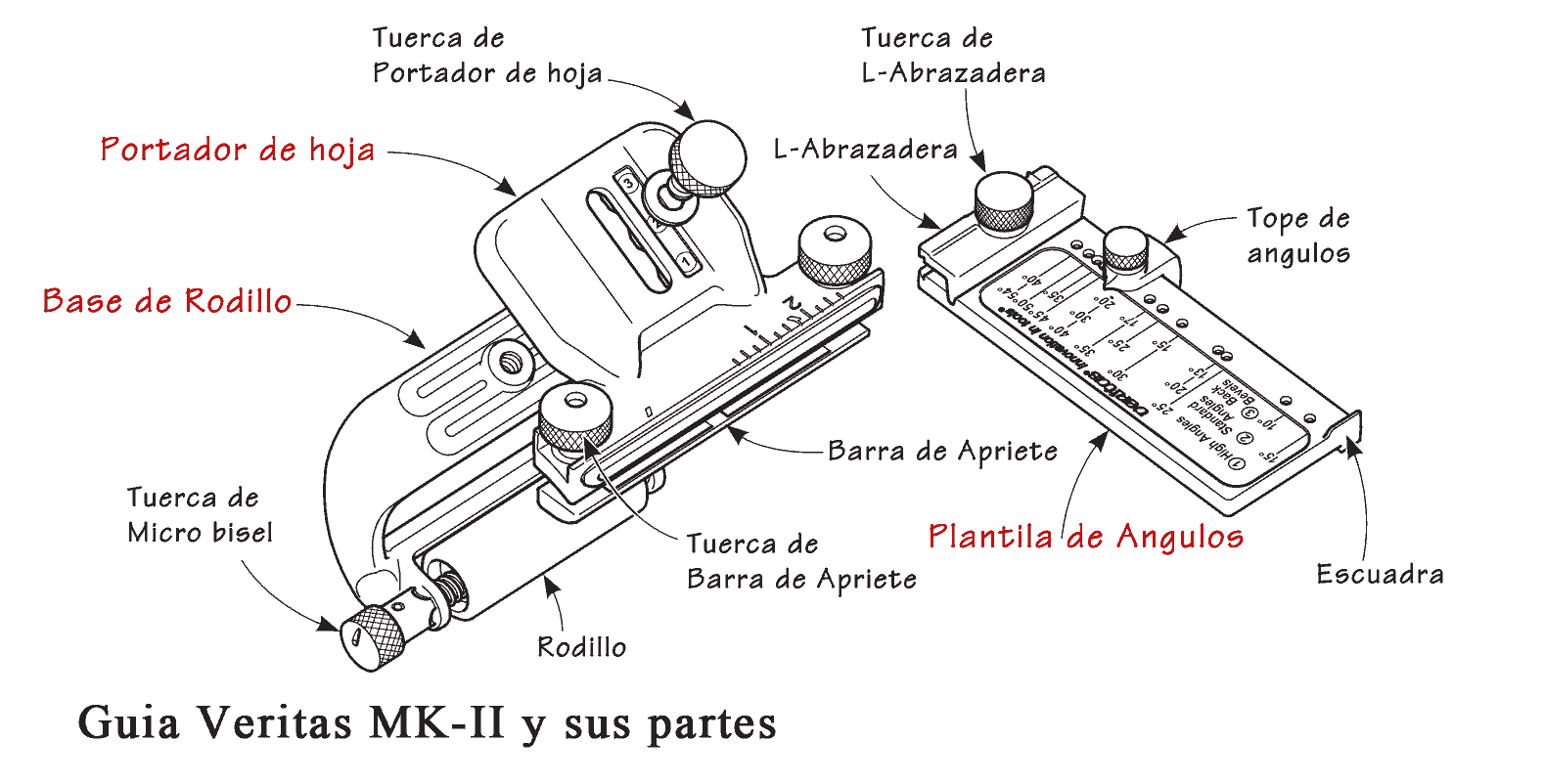 05M09.01-Guia de afilar MK2 cepillos, formones Veritas 05M09.01-max-8.