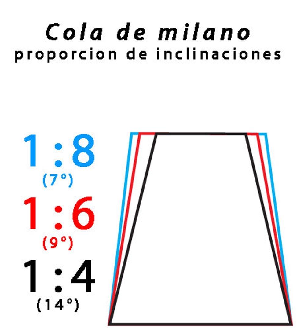 05N61.04-1:6 Marcador cola de milano Veritas 05N61.04-max-2.