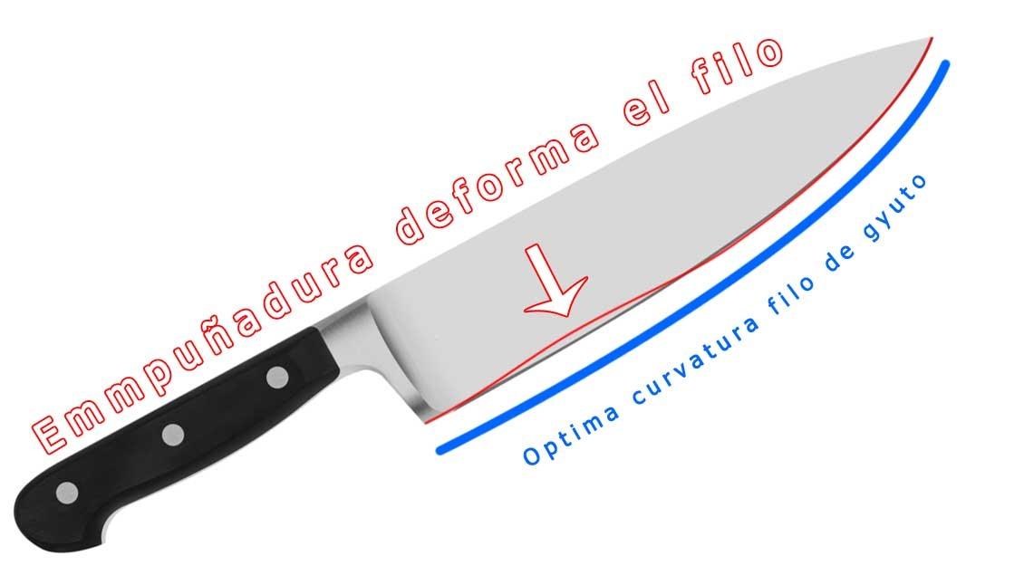Empuñadura-Servicio de remover 5mm empuñadura de un cuchillo de cocina en LIMA-max-2.