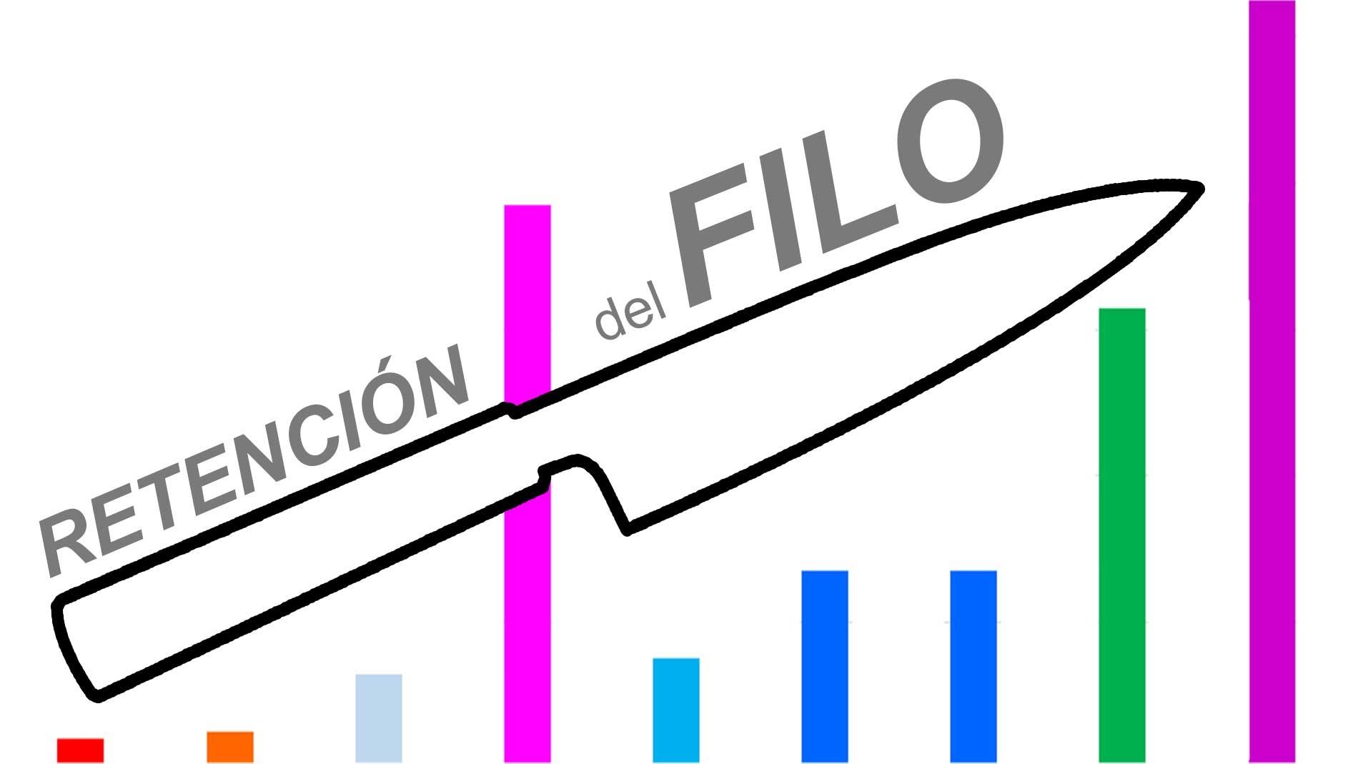 Maxima-Retencion-Mejores cuchillos de cocina x RETENCIÓN del FILO x Gubia PE-max-1.
