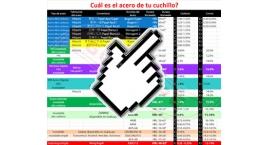 Info-004-Conoces aceros de mejores cuchillos?.